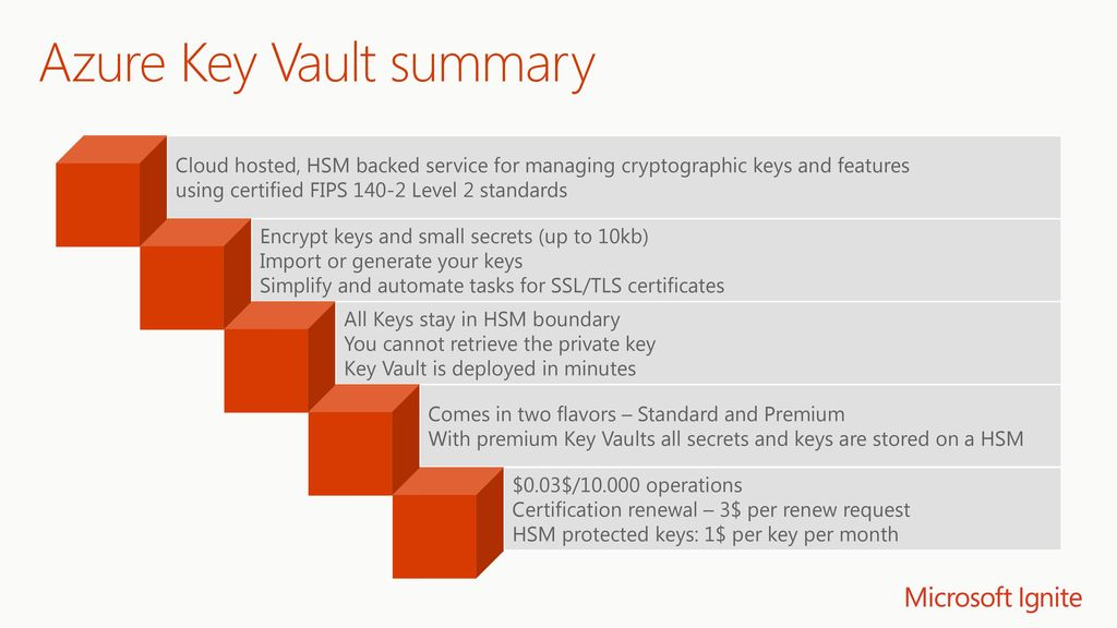 Using Azure Key Vault for Encrypting and Securing your Cloud