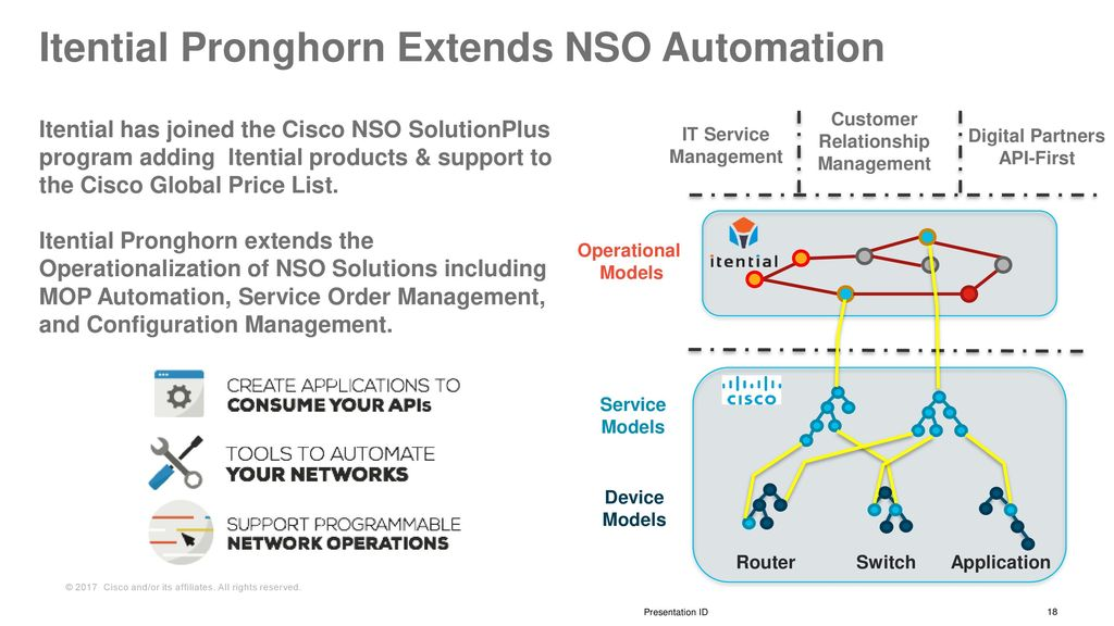 Fast Tracking Network Automation - Leveraging Itential Pronghorn and