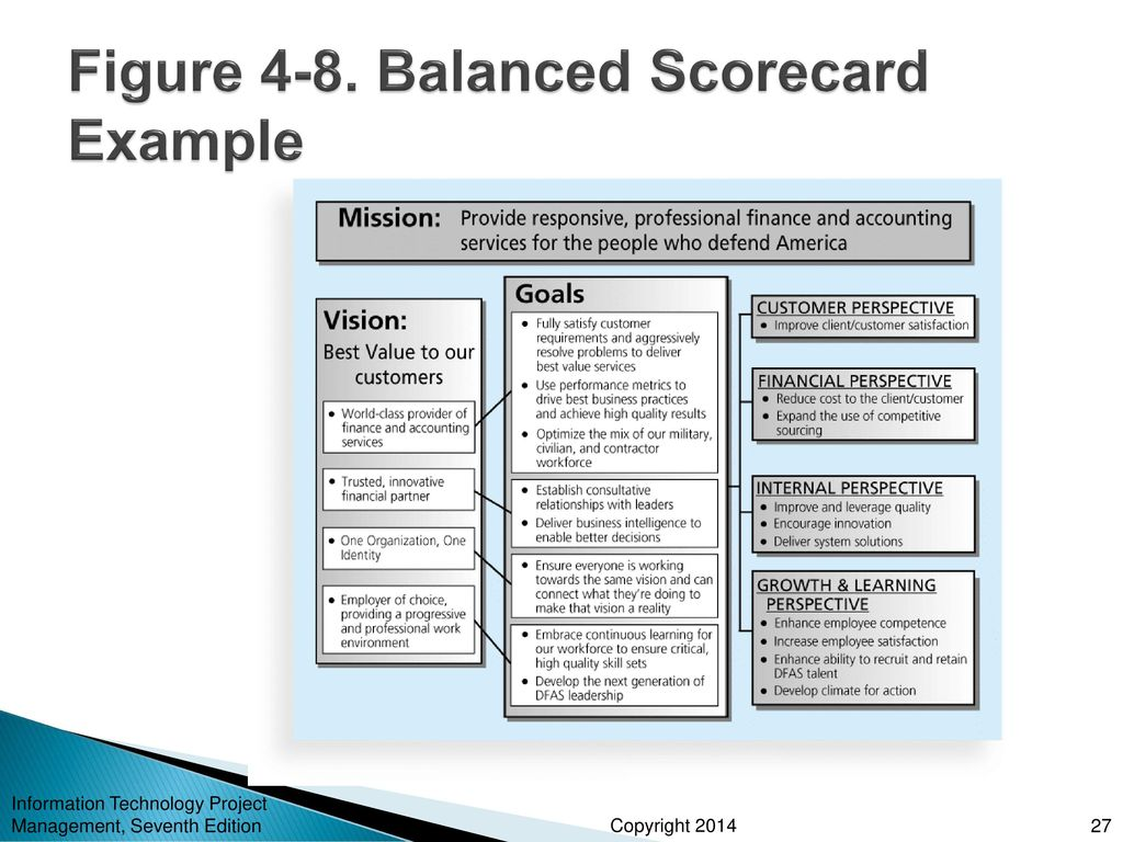 Unique It Balanced Scorecard Template Pattern - Examples ...