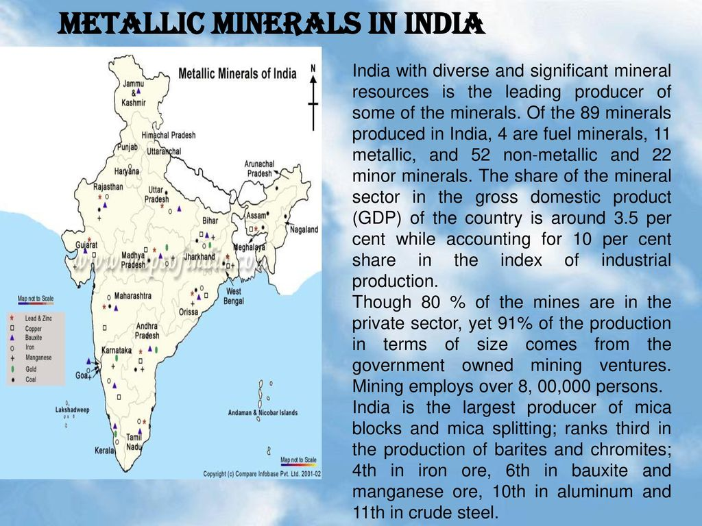 METALLIC MINERALS IN INDIA - ppt download
