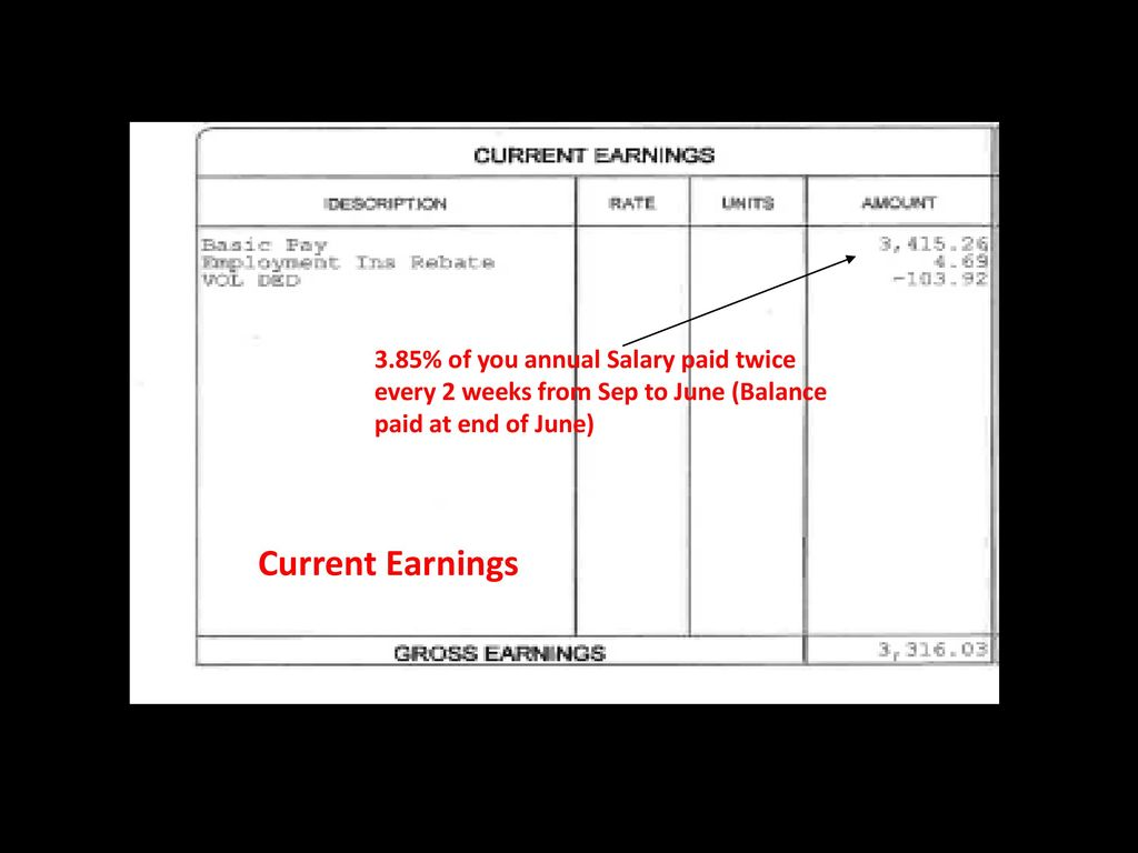 Understanding Your Pay Statement Understanding Your Pay Stub