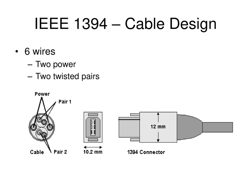 ieee 1394, usb, and agp high speed transfer ppt download 1394 cable 7 ieee 1394 cable design 6 wires two power two twisted pairs