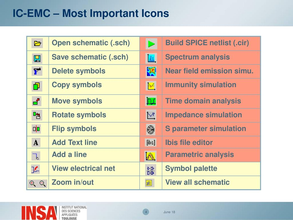 Emc Of Ics Practical Trainings Ppt Download Rc Wiring Diagrams Ic Most Important Icons