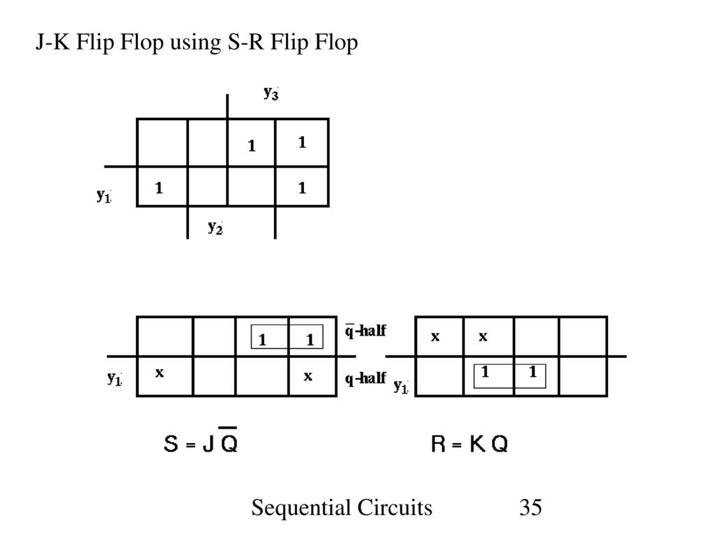 Sequential Circuits Ppt And Logic Diagram For The Conversion Of Sr Flip Flop To Jk S R 35 J K