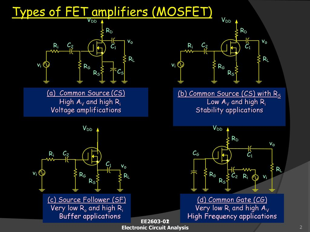 Fet Amplifier Circuits Analysis Ppt Download Mosfet Types Of Amplifiers