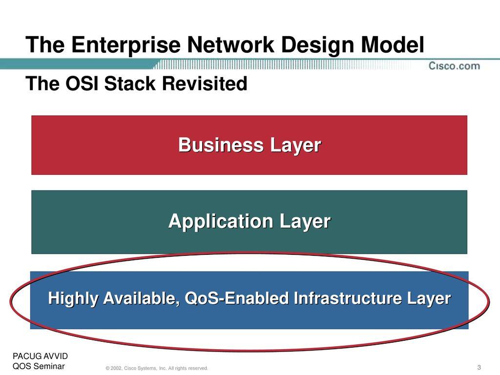 Deploying QoS for Enterprise Network Infrastructures Mark