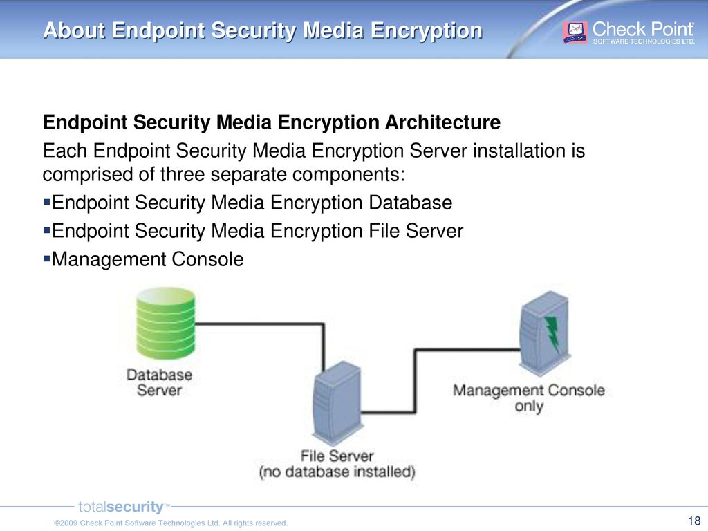 About Endpoint Security Media Encryption
