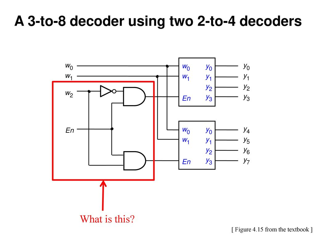 Logic Diagram Of 3 To 8 Decoder Wiring Library 1 A Using Two 2 4 Decoders