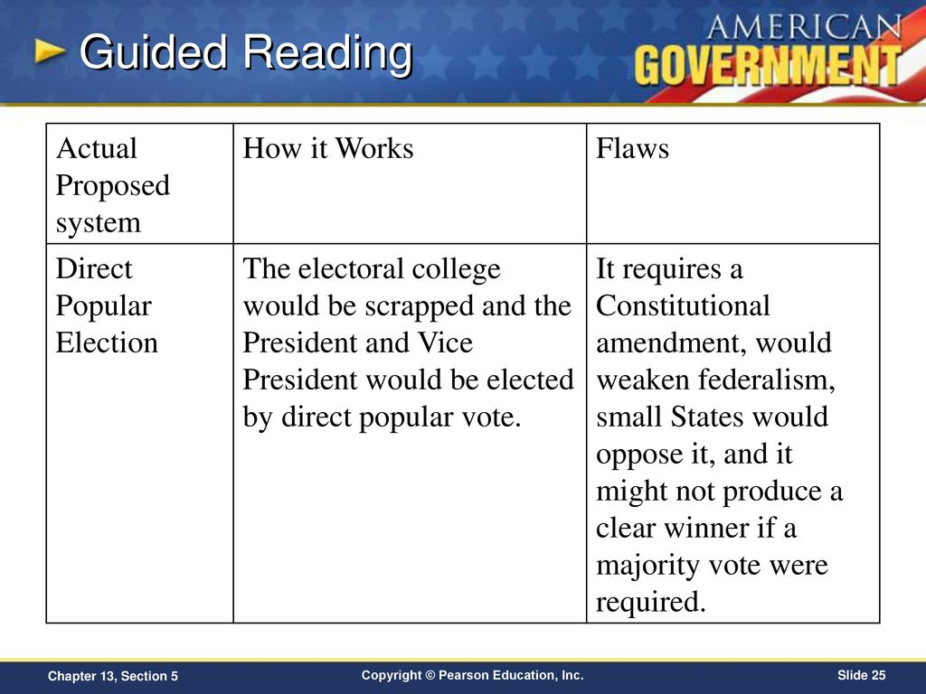 chapter 13 the presidency section 5 ppt download rh slideplayer com Section 1 5 Equal Sections