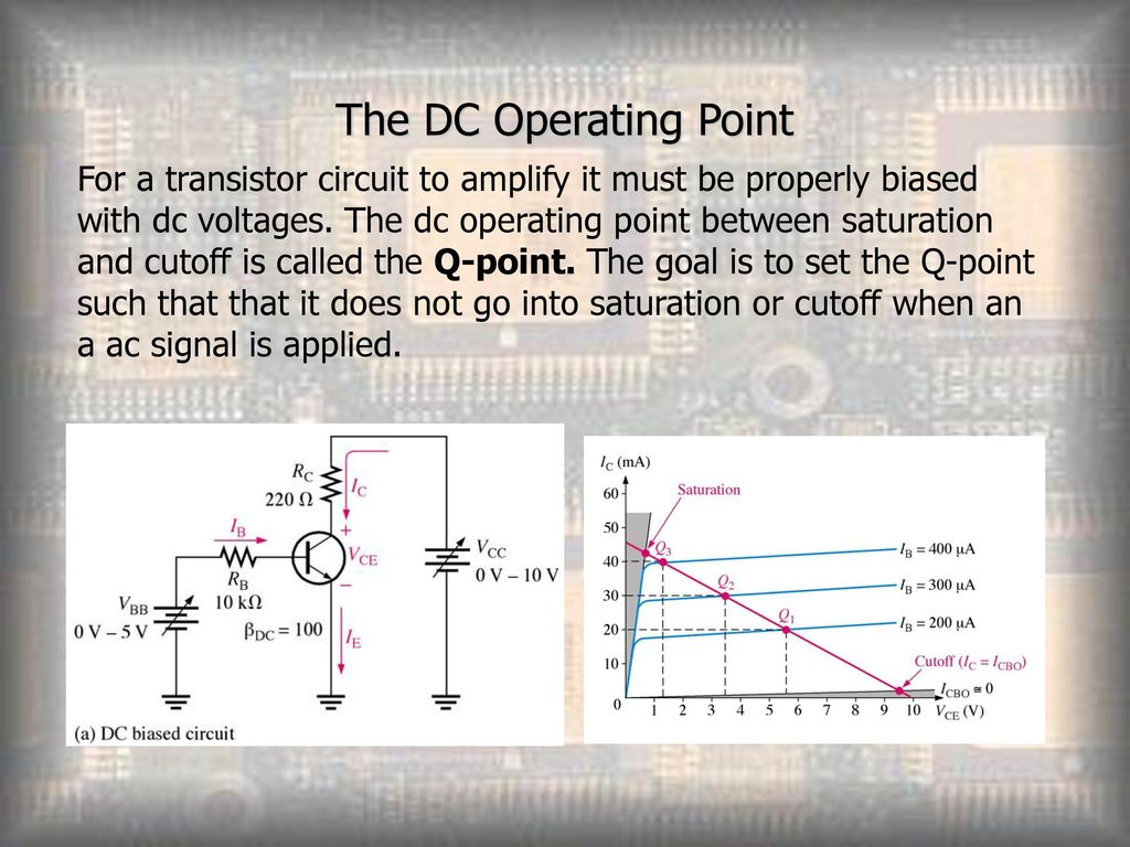 Transistor Bias Circuits Ppt Download Figure 5 Bipolar Amplifier Schematic The Dc Operating Point For A Circuit