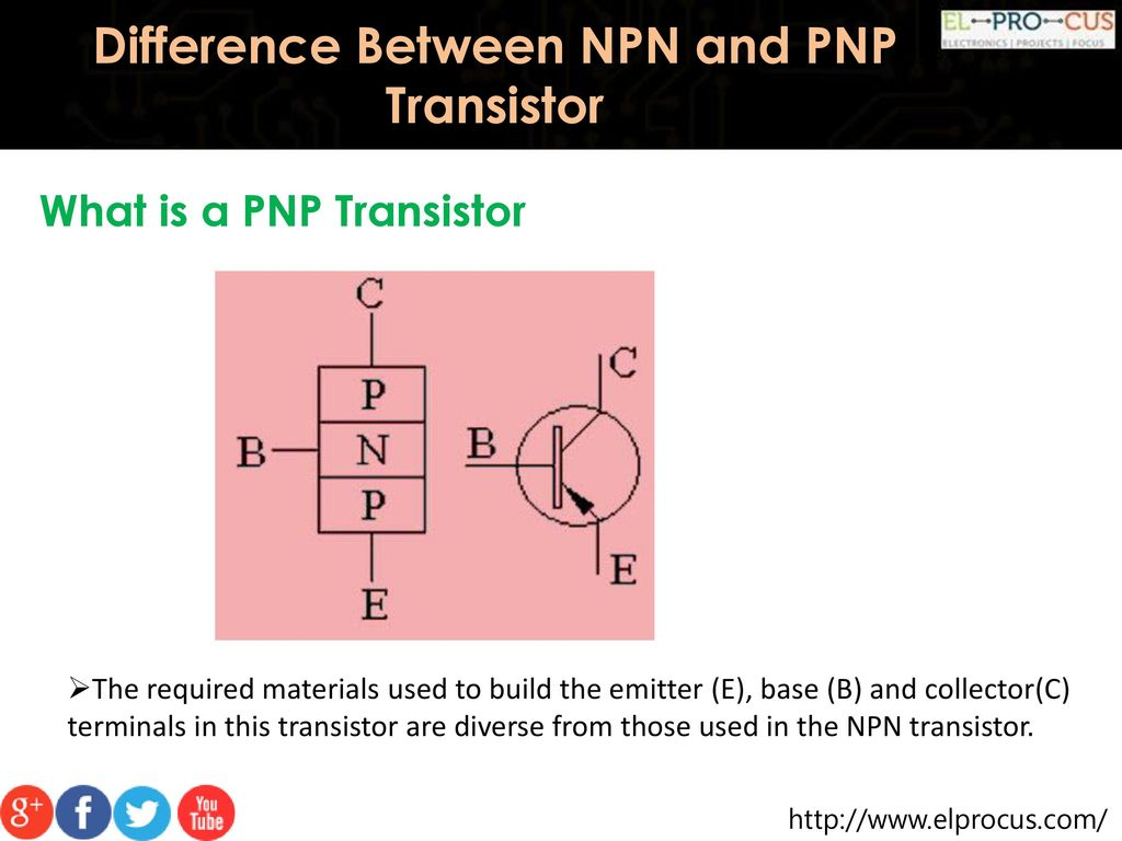 Difference Between Npn And Pnp Transistor Ppt Download Kinds Of Transistors Are I Ii