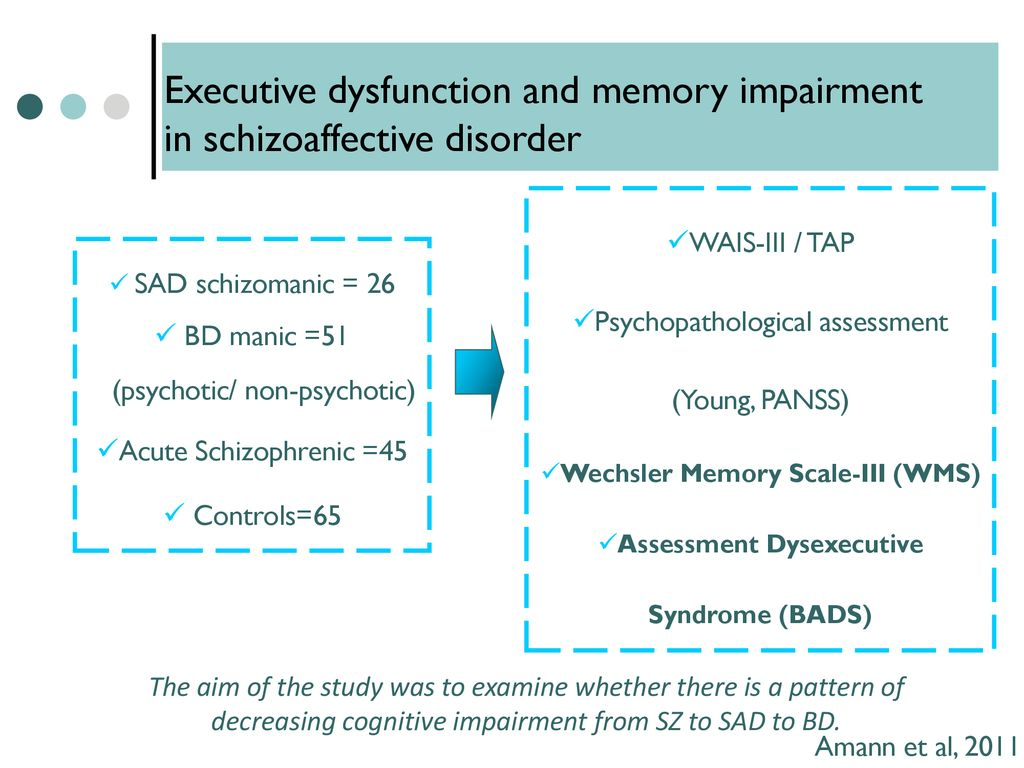 Cognitive impairment in schizoaffective disorder: greater or