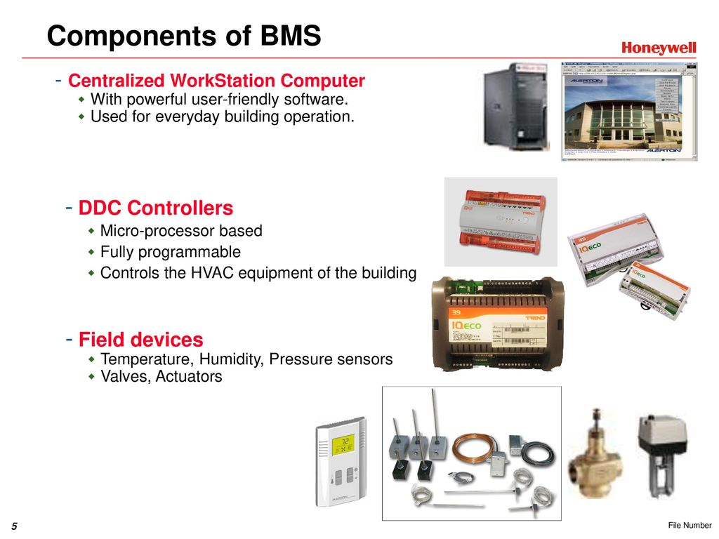 Building Management System Ppt Download Bms Ddc Wiring Diagram Components Of Controllers Field Devices