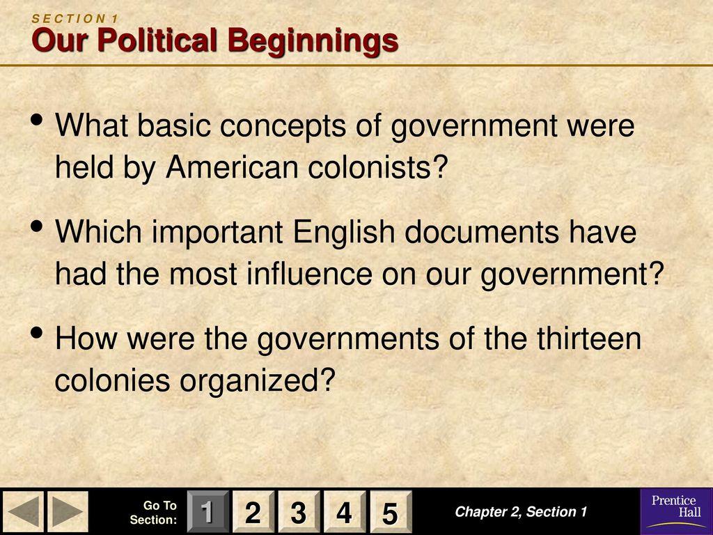 C H A P T E R 2 Origins of American Government. 3 S E C T I O N ...