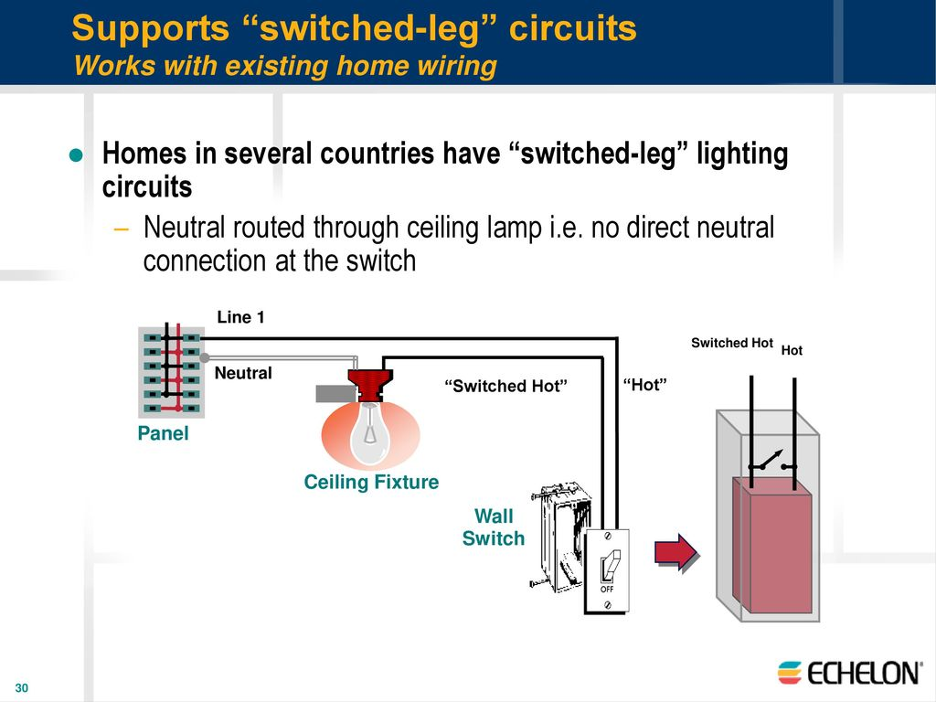 Free Topology Power Line Smart Transceivers Ppt Download Home Lights With Switch Leg Wiring Diagrams Supports Switched Circuits Works Existing
