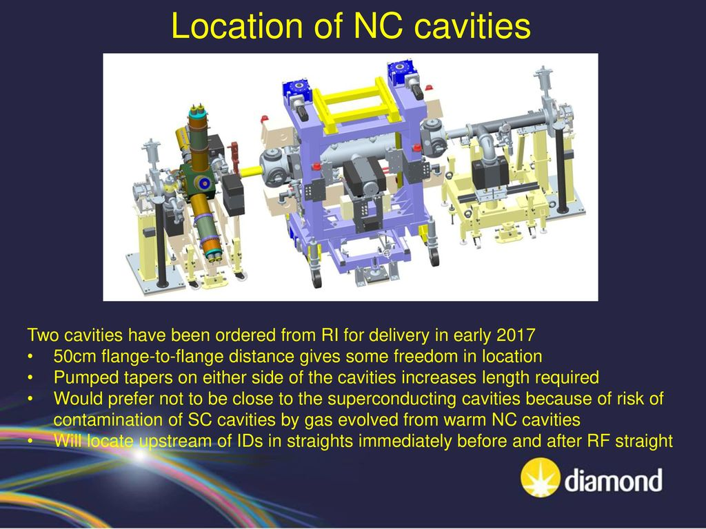 Status of RF at Diamond Light Source and overview of upgrade