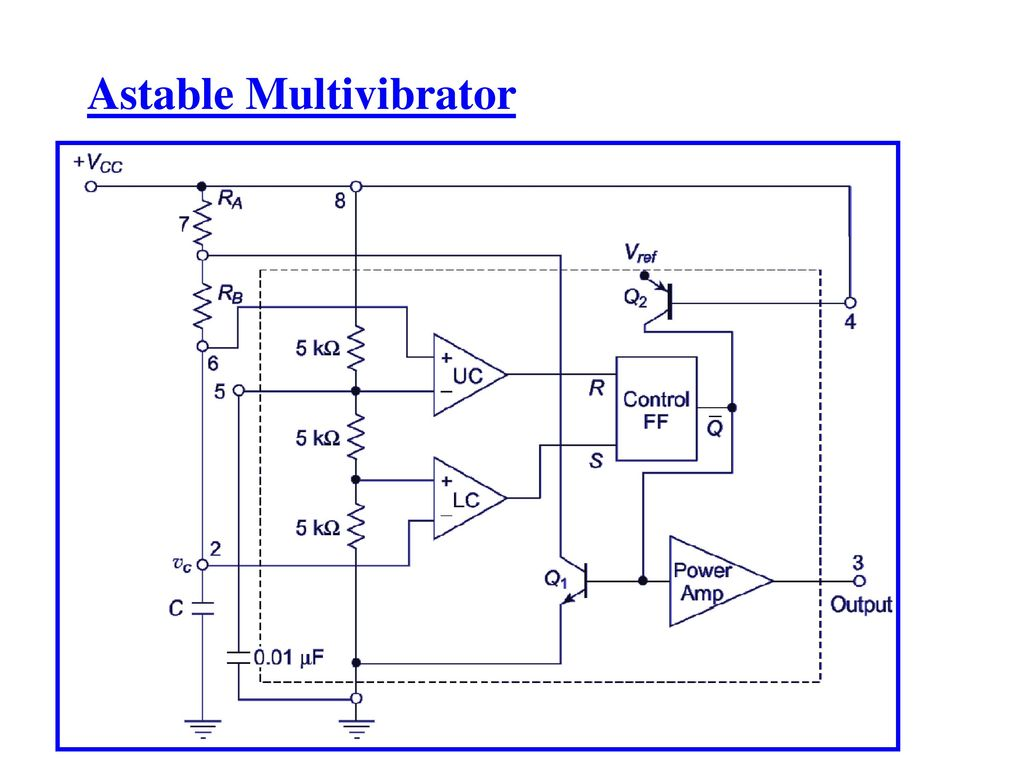 Unit Iv Application Of Special Ics Ppt Download Lm741hc Operational Amplifier As An Astable Oscillator Circuit Output 15 Multivibrator