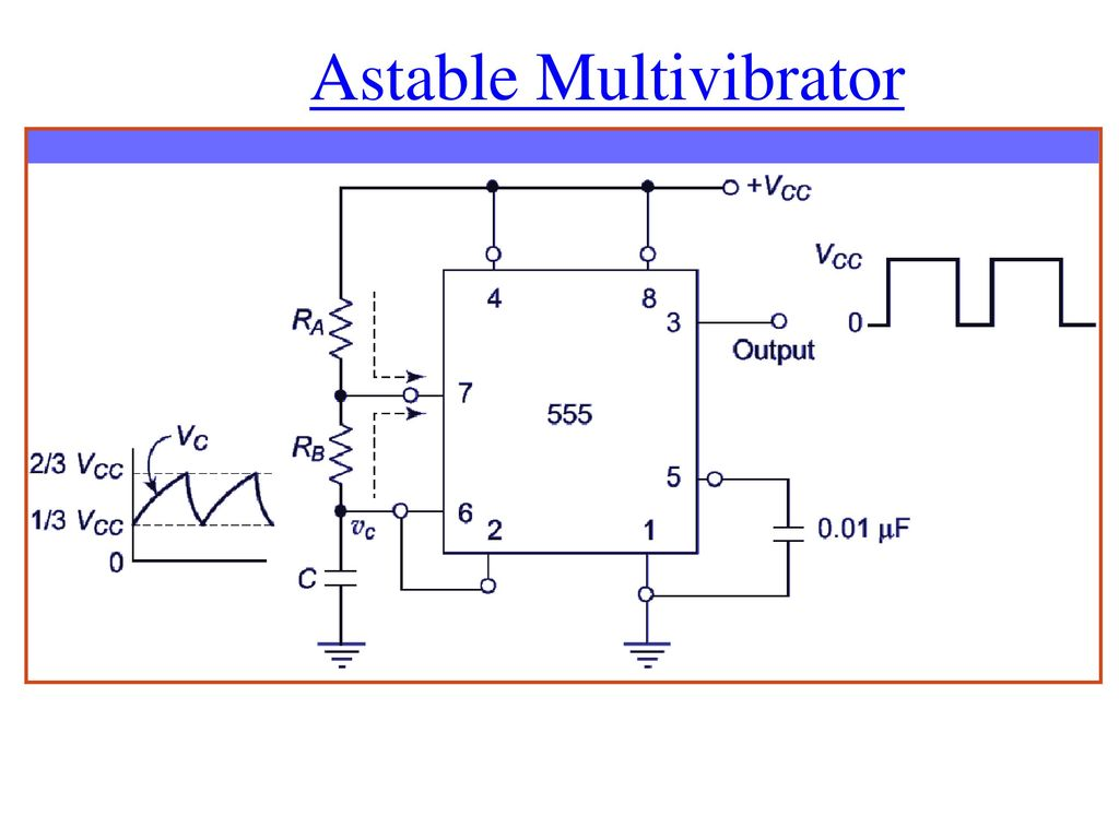 Unit Iv Application Of Special Ics Ppt Download 555 Bistable Schematic 18 Astable Multivibrator