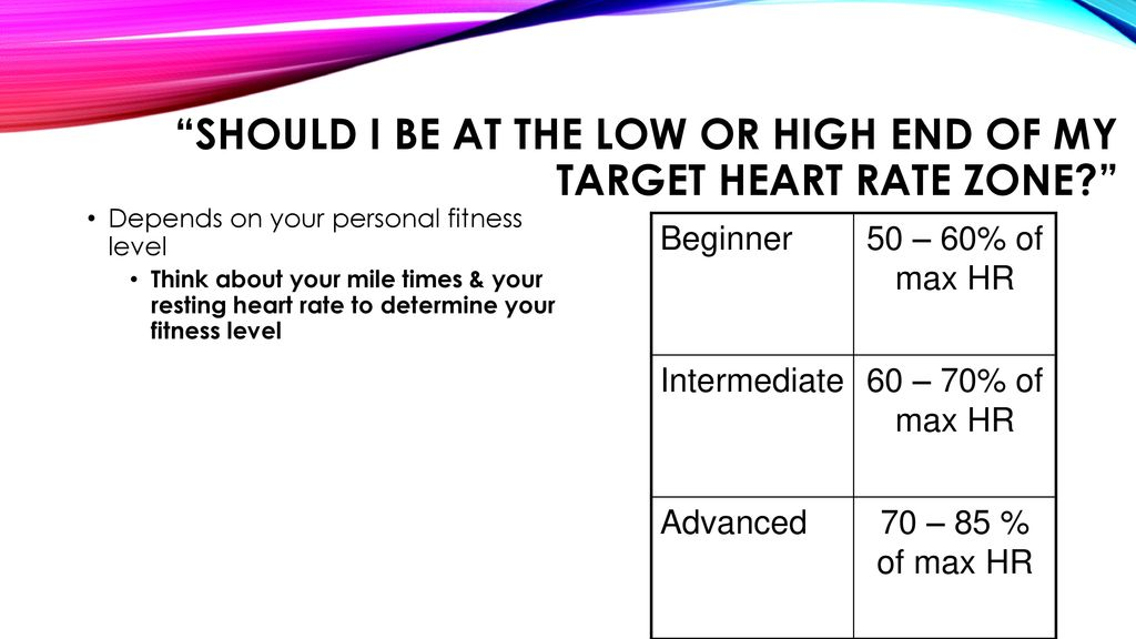 essays on how to find your target heart rate Your target heart rate is 50 to 85 percent of your maximum heart rate, measured in beats per minute (bpm) it is also known as the moderate-to-vigorous here's how to calculate your target heart rate zone using the karvonen method: 1 measure your resting heart rate (rhr) when you first wake up.
