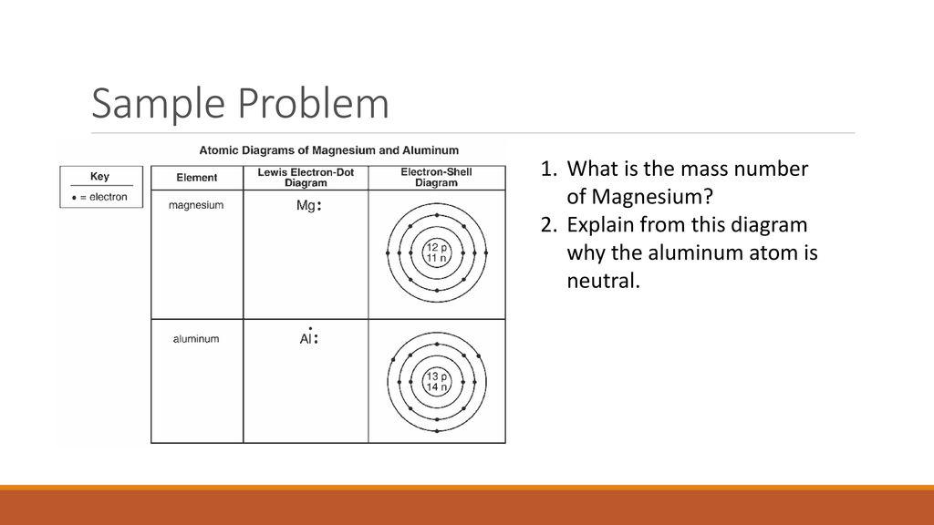 Neutral Dot Diagram Aluminum Trusted Wiring Diagrams