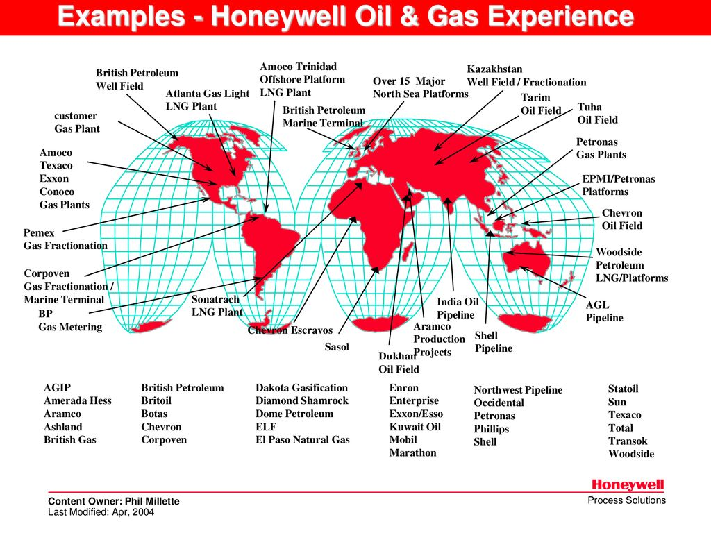 Oil & Gas Operational Excellence - ppt download