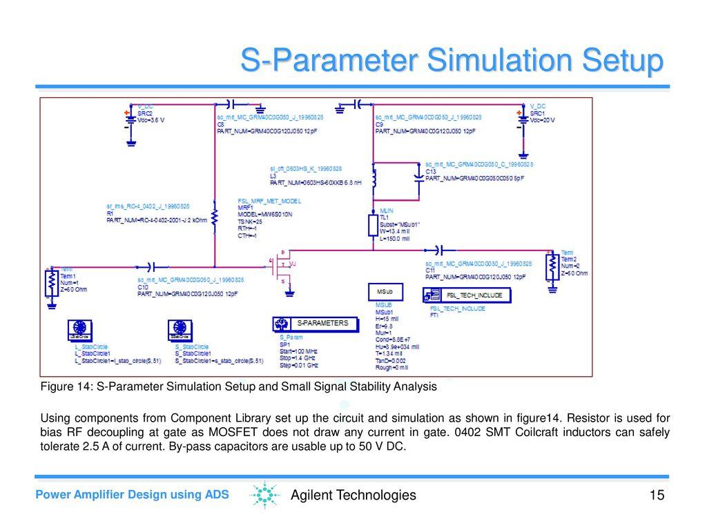 Power Amplifier Design using ADS - ppt download
