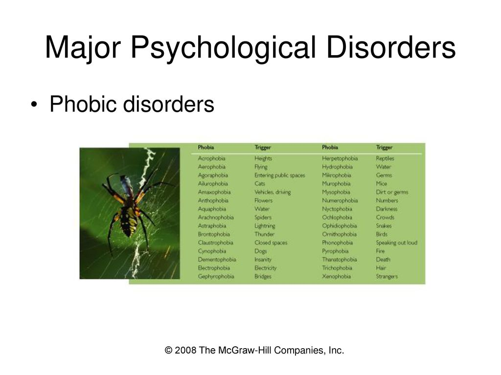chapter 16 psychological disorders Download zip of chapter 16 psychological disorders answers myers discover the key to improve the lifestyle by reading this chapter 16 psychological disorders answers myers this is a kind of book that you require currently.