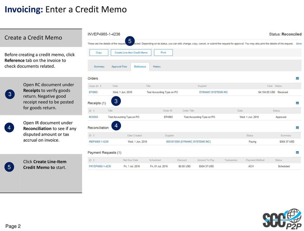 invoicing enter a credit memo