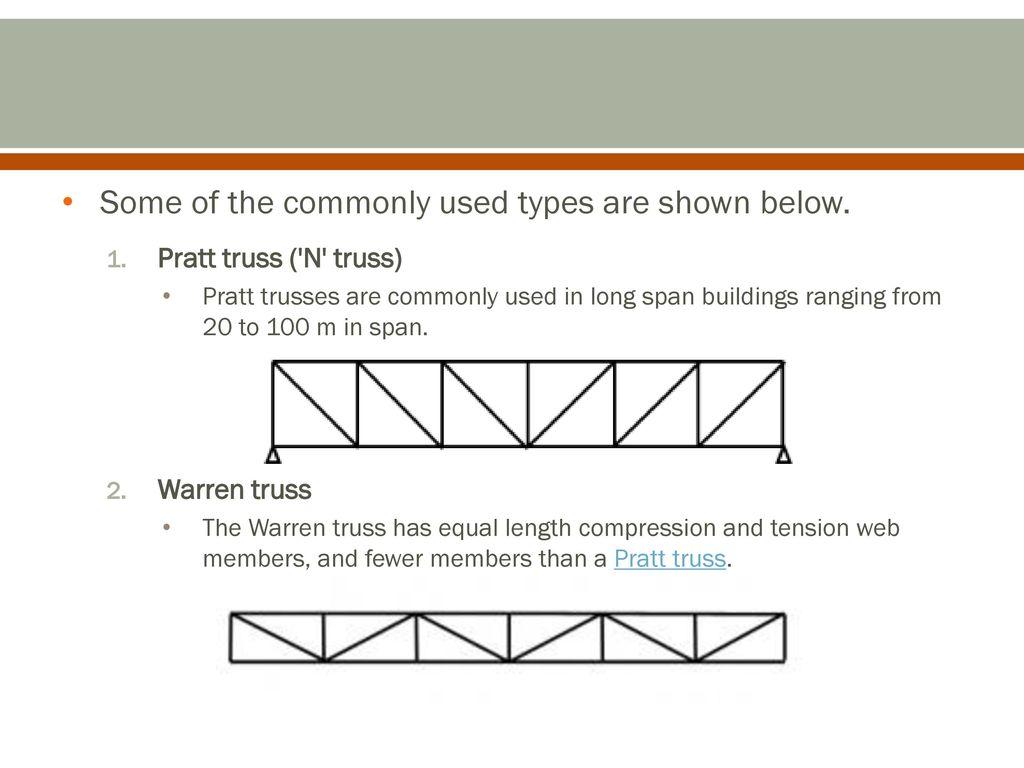 ERT352 FARM STRUCTURES TRUSS DESIGN - ppt download