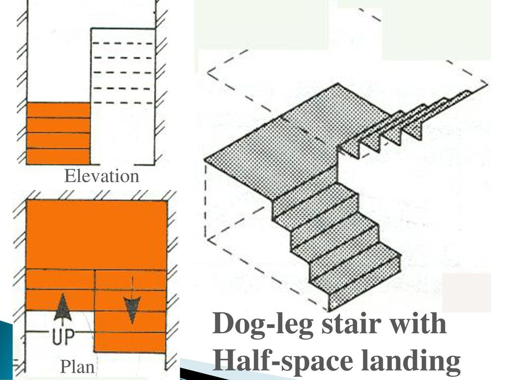 Stairs Function Common Stairway Private Stairway Ppt Download