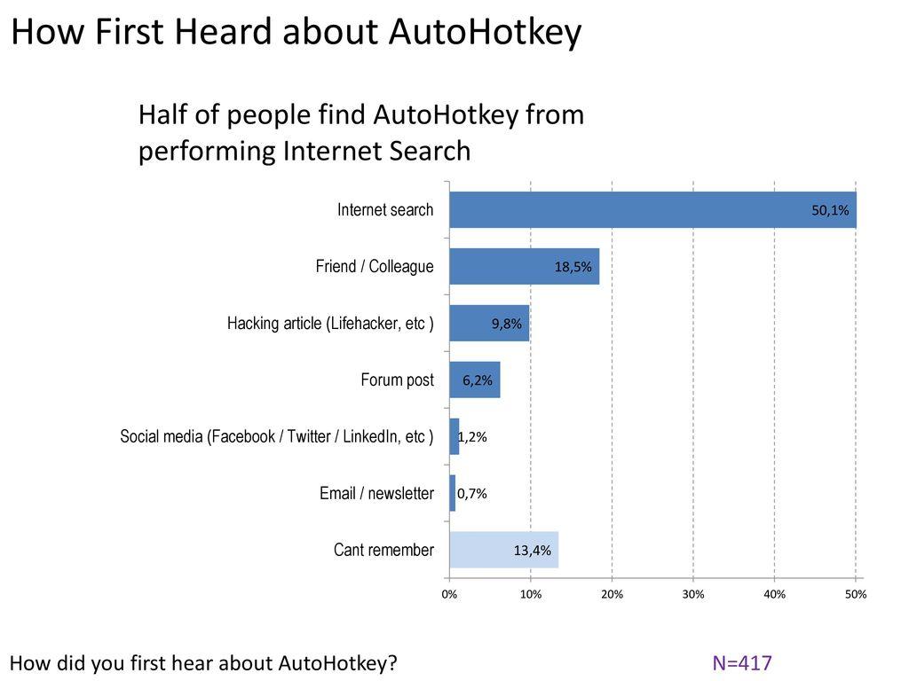 Autohotkey Image Search