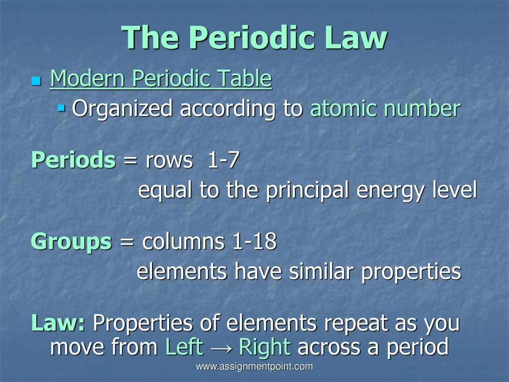 The periodic table ppt download the periodic law modern periodic table urtaz Gallery