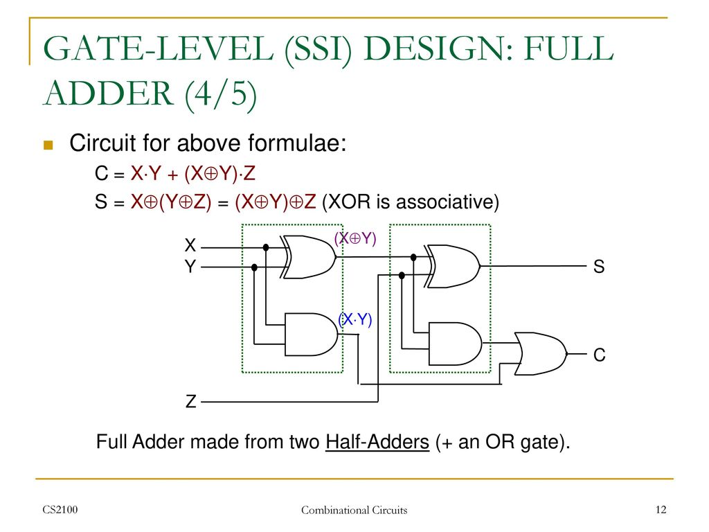 Cs2100 Computer Organisation Ppt Download Adder And Fulladder Circuits You Can Interact With The Two Combinational Gate Level Ssi Design Full 4 5