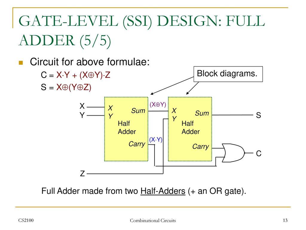 Cs2100 Computer Organisation Ppt Download Logic Gates How To Make 2 Bit Or More Half Adder Circuit Gate 13 Level