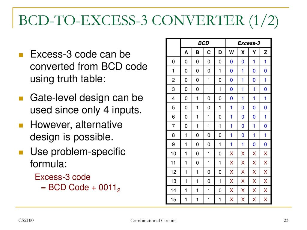 Bcd To Excess 3 Logic Diagram Wiring Library Binary Converter Pictures 23