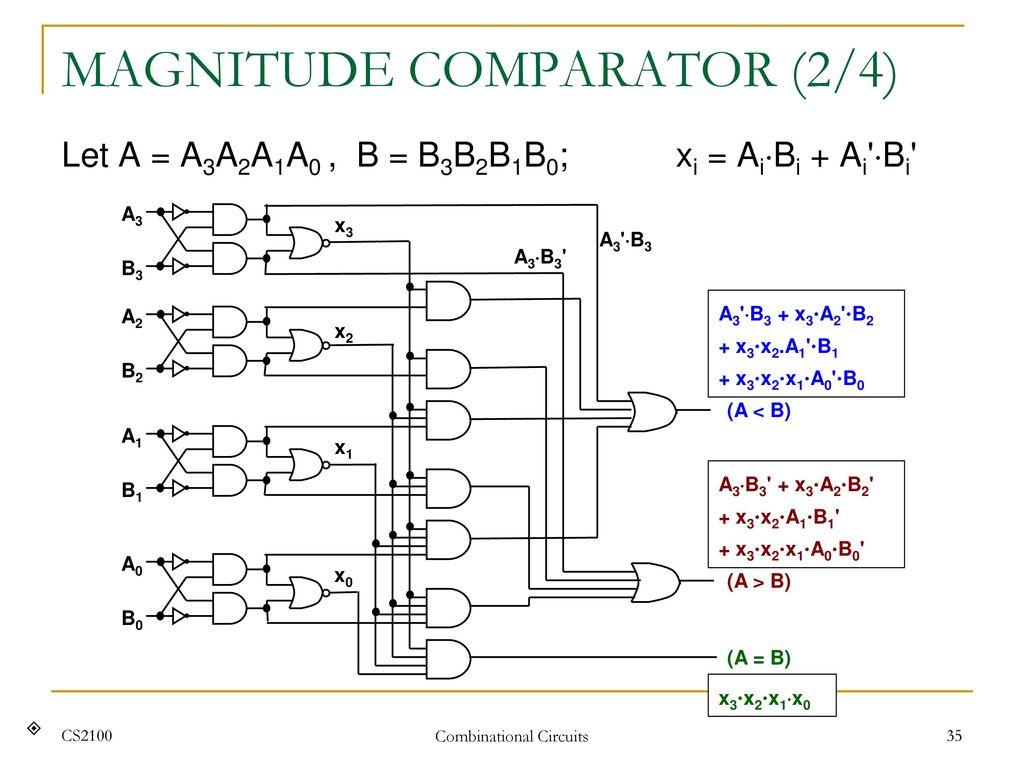 Cs2100 Computer Organisation Ppt Download 2 Bit Magnitude Comparator Logic Diagram 35 4