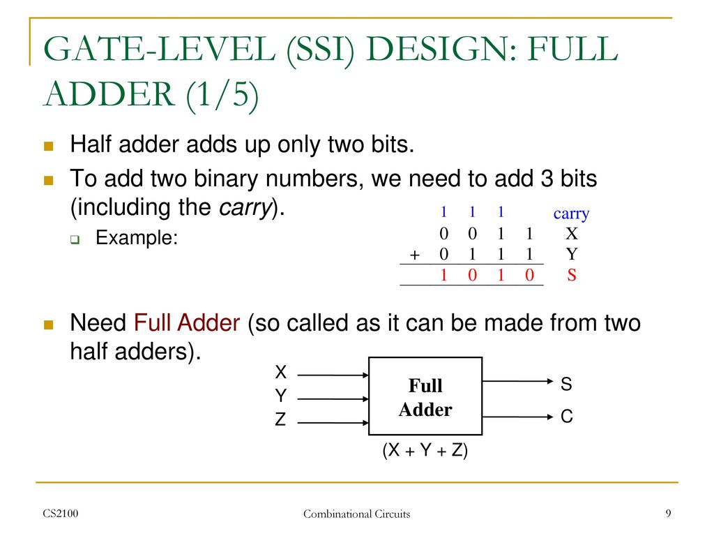 Cs2100 Computer Organisation Ppt Download Adder And Fulladder Circuits You Can Interact With The Two Gate Level Ssi Design Full 1 5