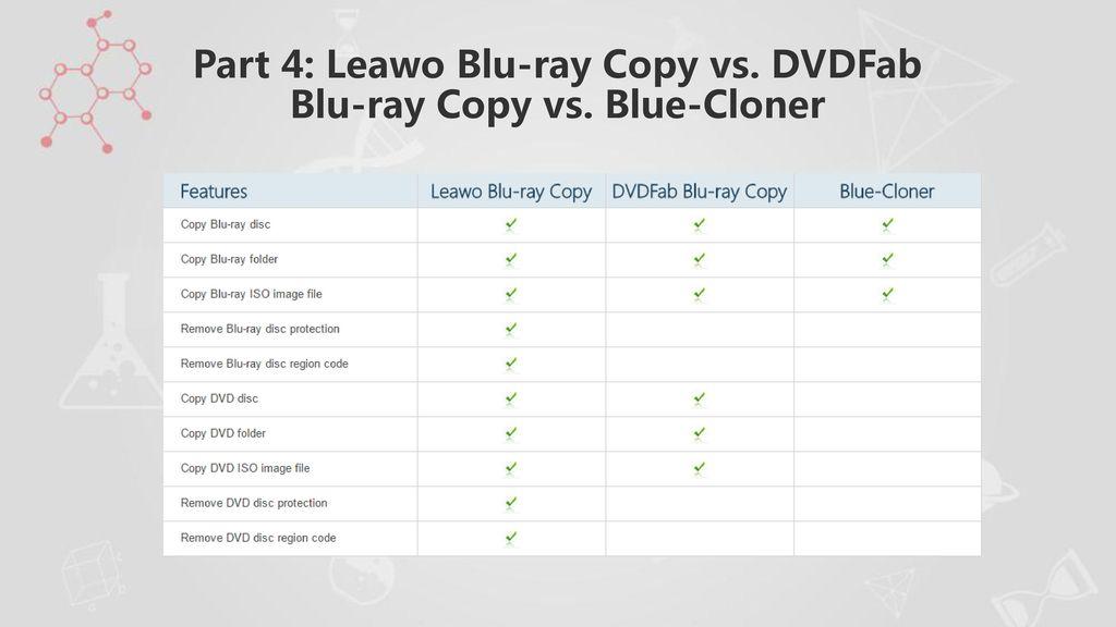 cloner dvdfab