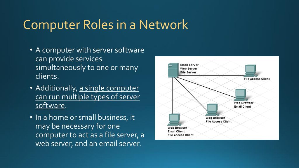 Computer Roles in a Network - ppt download