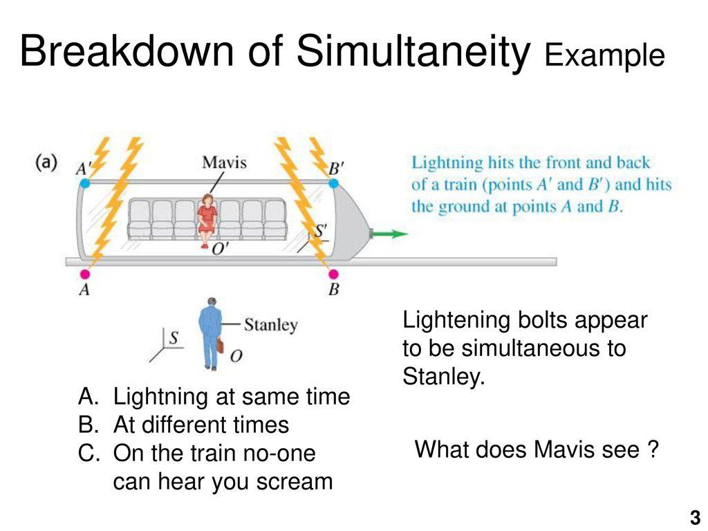 Special Relativity II Two-minute movie Quiz Breakdown of