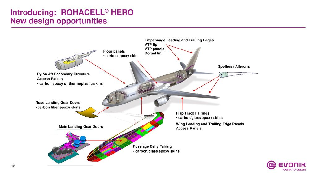 ROHACELL® General Review, Aircraft - ppt download