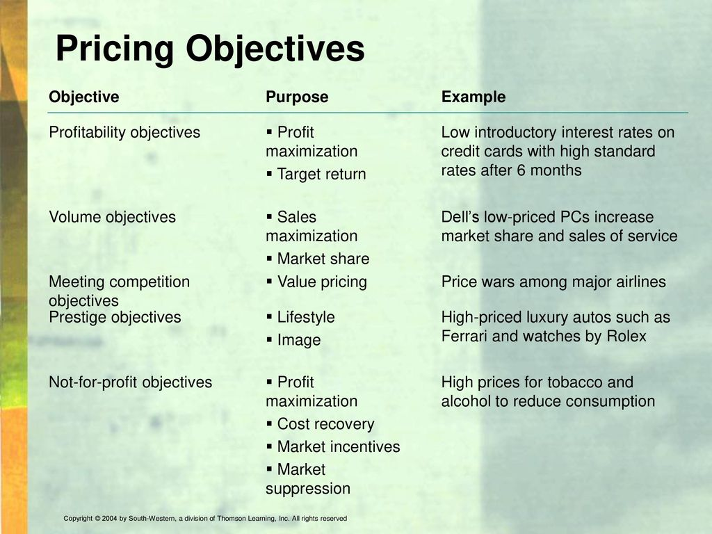 rolex objectives