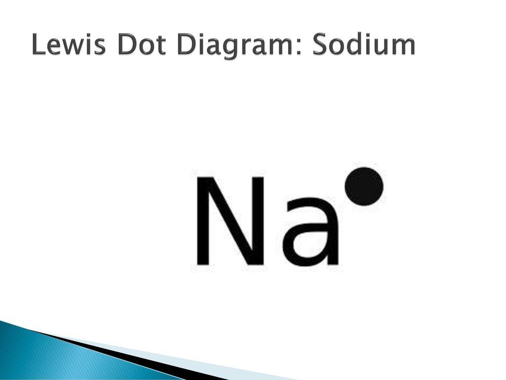 Dot Diagram For Neon