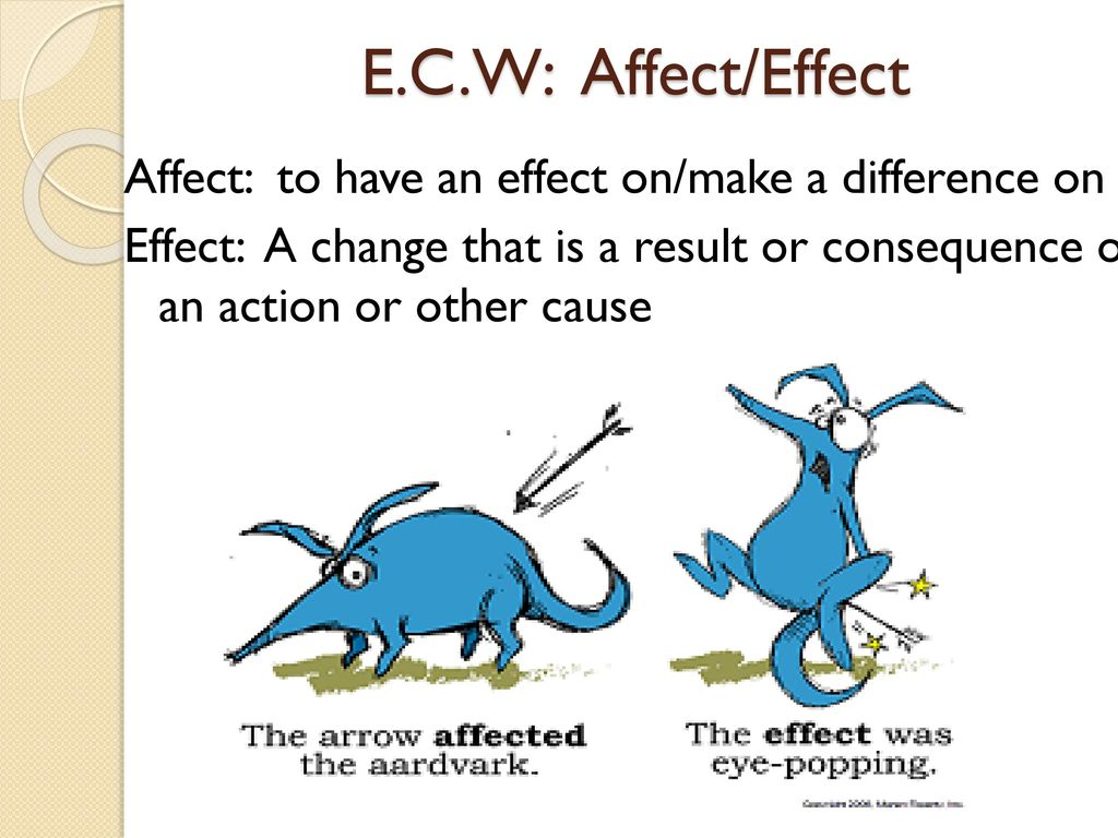 difference between affect and effect - HD 1024×768