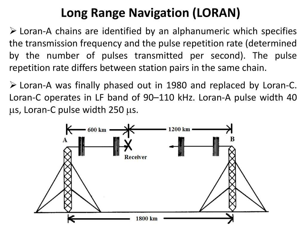 Aircraft Navigation Systems Ppt Download Loran C Block Diagram Long Range
