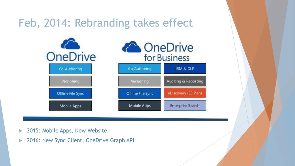 An Introduction to Office 365: OneDrive For Business - ppt