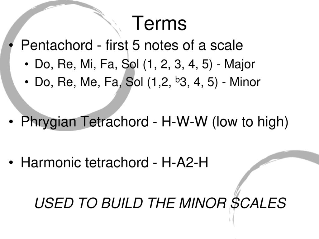 What is a minor 22