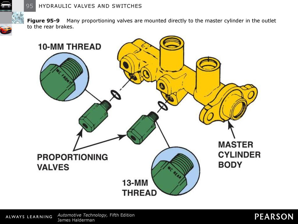 Hydraulic Valves And Switches Ppt Download Proportioning Valve Wiring Diagram 10 Figure Many