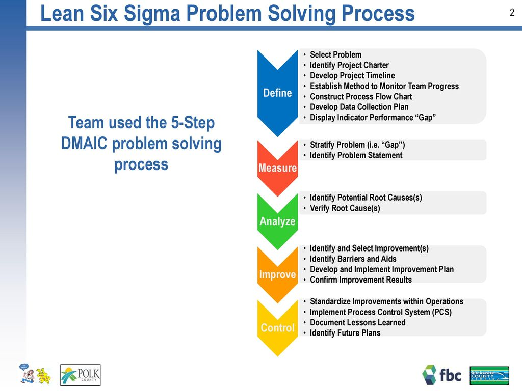 six sigma problem solving
