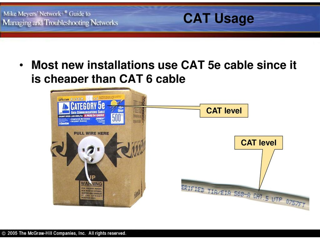 Hardware Concepts Chapter Ppt Download Cat5e Data Wiring Michael Diagram Reference Cat Usage Most New Installations Use 5e Cable Since It Is Cheaper Than 6